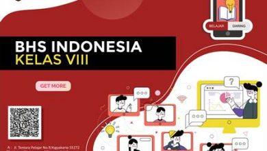 Photo of BHS INDONESIA – Teks Deskripsi – Kelas 8